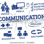 communication-